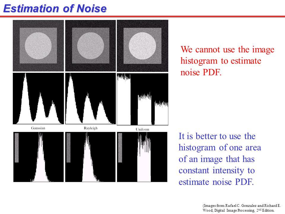 Estimation of Noise We cannot use the image histogram to estimate