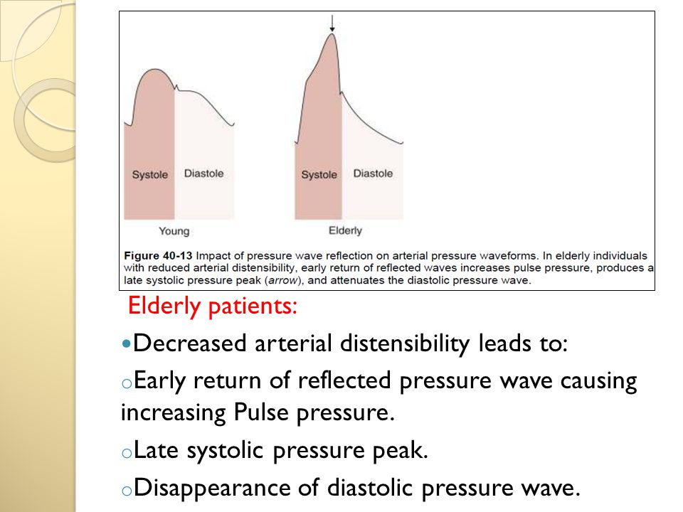 Elderly patients: Decreased arterial distensibility leads to: Early return of reflected pressure wave causing increasing Pulse pressure.