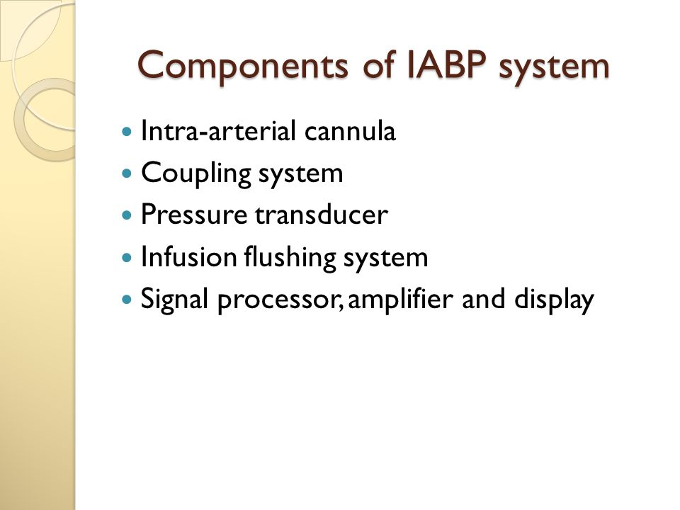 Components of IABP system