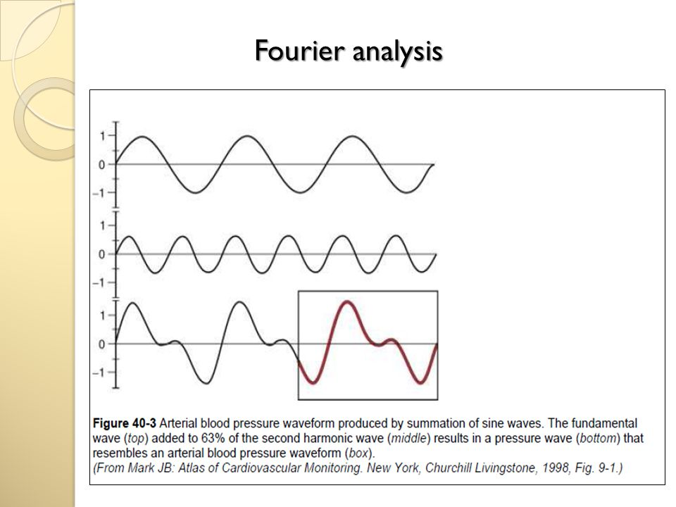Fourier analysis Fourier Analysis: