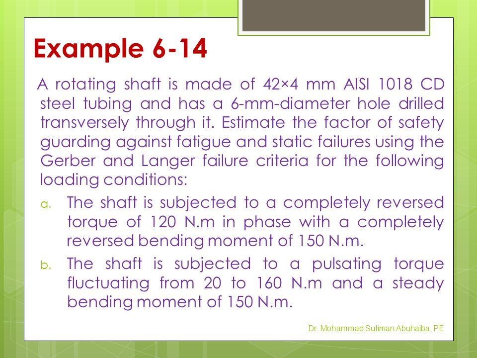 Example 6-14