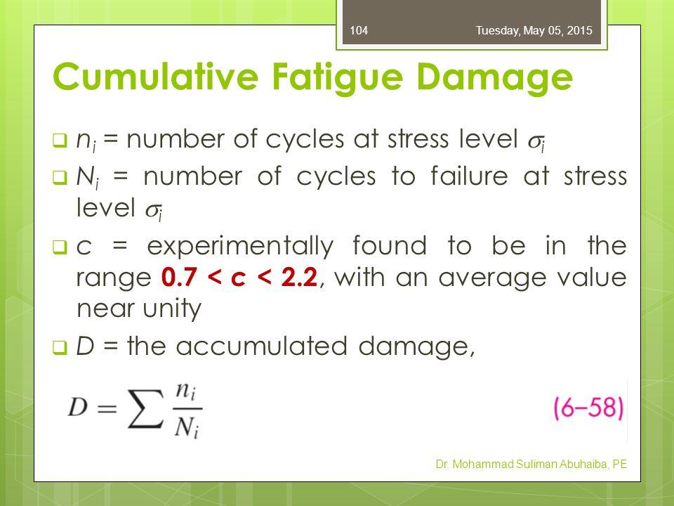 Cumulative Fatigue Damage