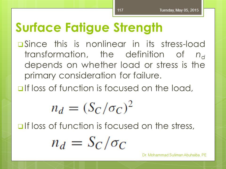 Surface Fatigue Strength