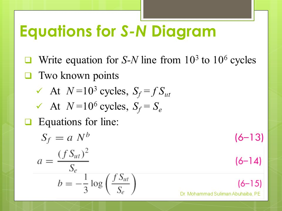 Equations for S-N Diagram