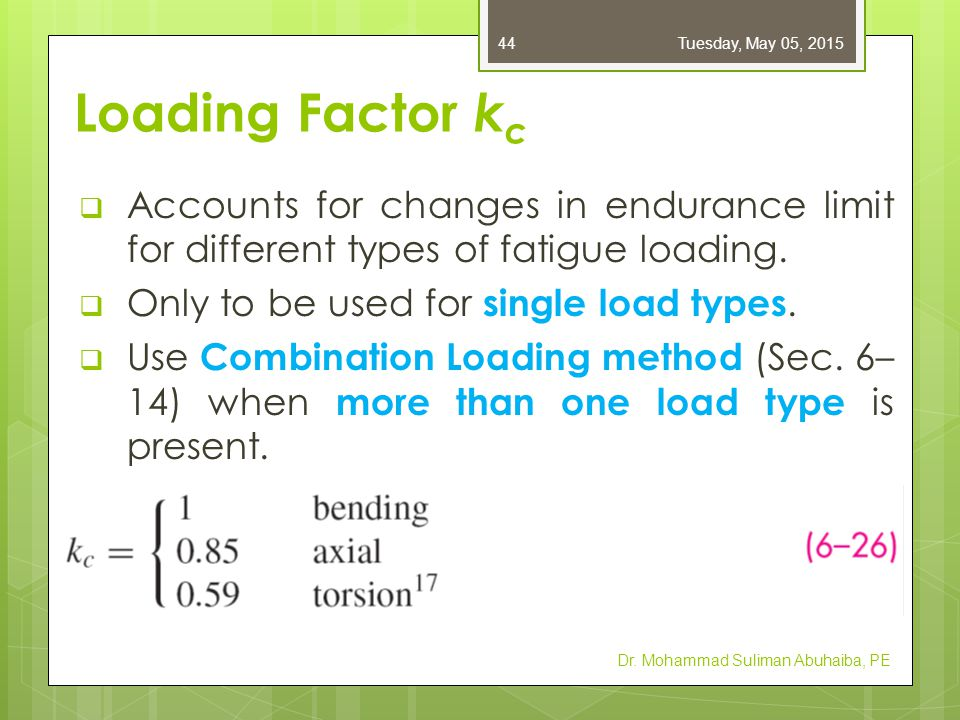 Friday, April 14, 2017 Loading Factor kc. Accounts for changes in endurance limit for different types of fatigue loading.