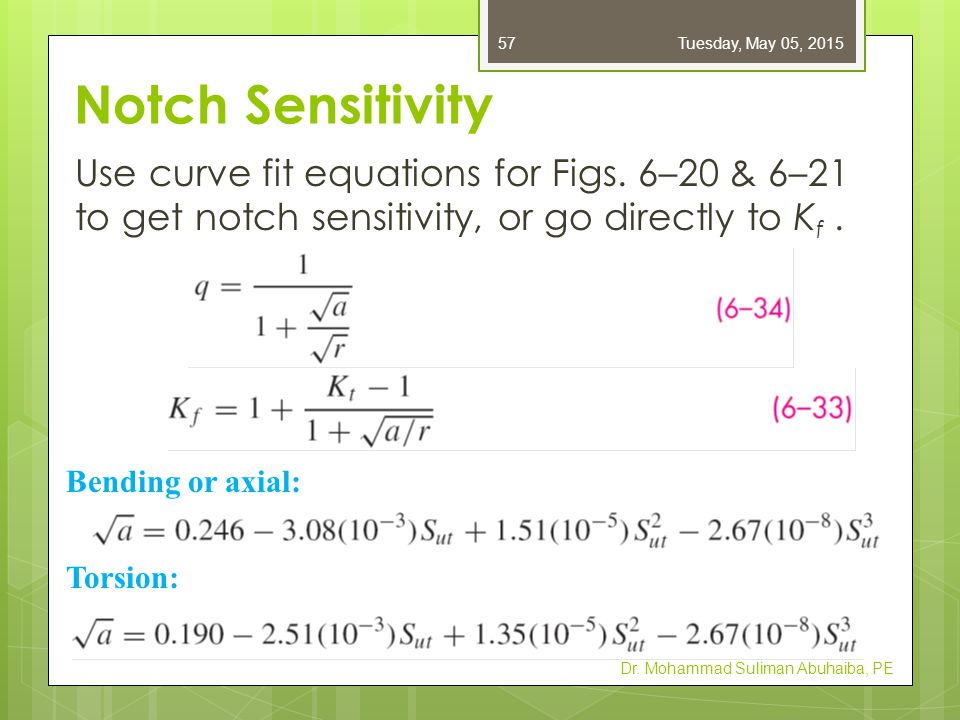 Friday, April 14, 2017 Notch Sensitivity. Use curve fit equations for Figs. 6–20 & 6–21 to get notch sensitivity, or go directly to Kf .