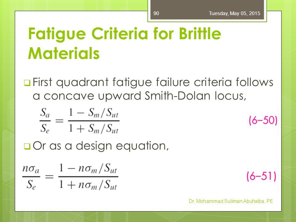 Fatigue Criteria for Brittle Materials