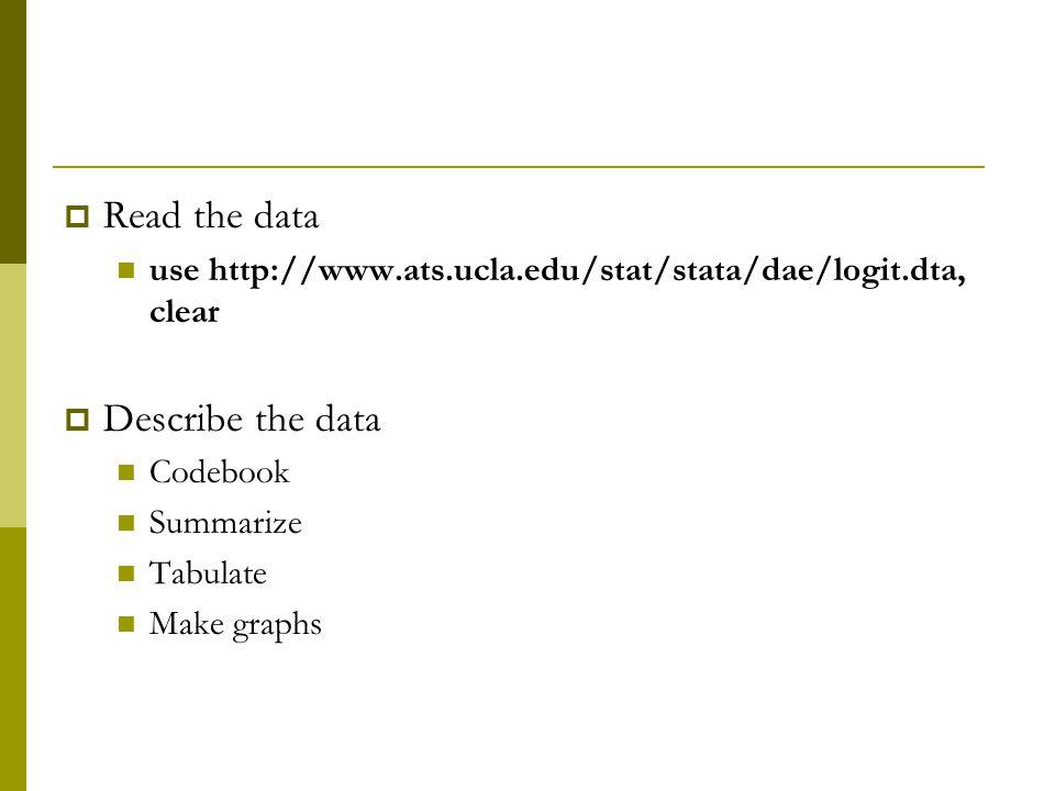 Read the data Describe the data