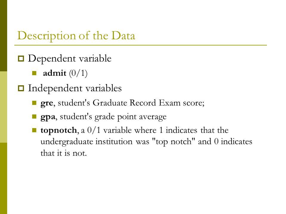 Description of the Data