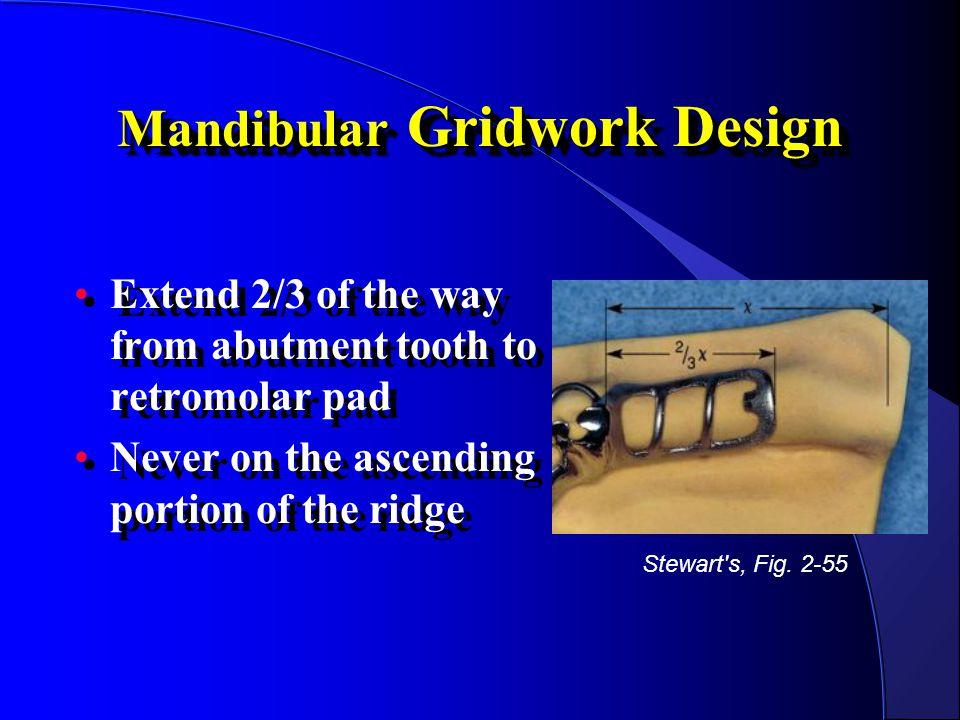 Mandibular Gridwork Design