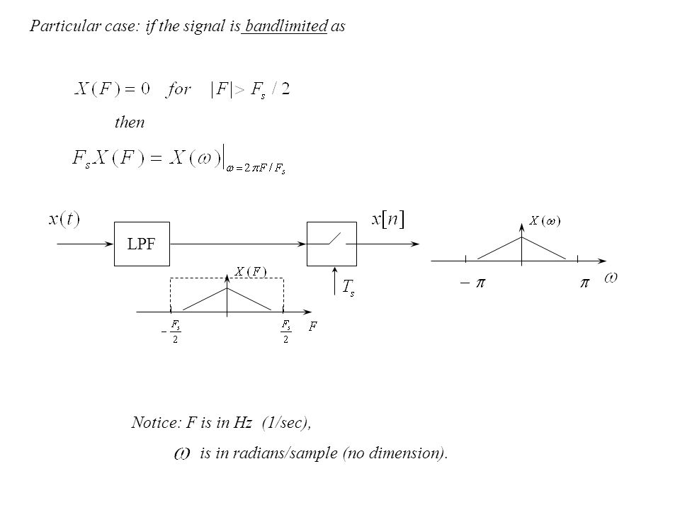 Particular case: if the signal is bandlimited as
