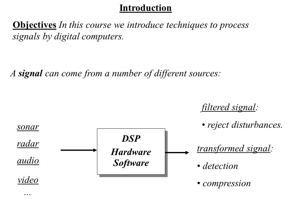 Introduction Objectives In this course we introduce techniques to process signals by digital computers.