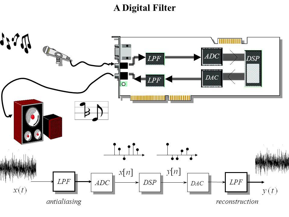 A Digital Filter ADC LPF DSP LPF LPF ADC DSP LPF antialiasing