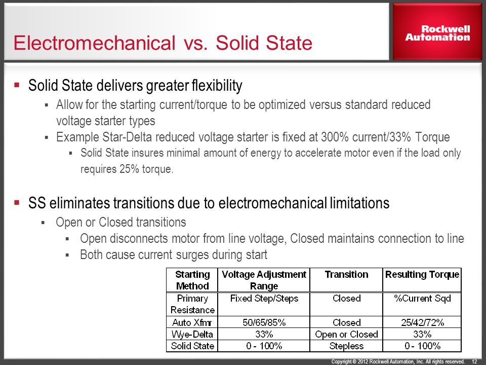 Electromechanical vs. Solid State