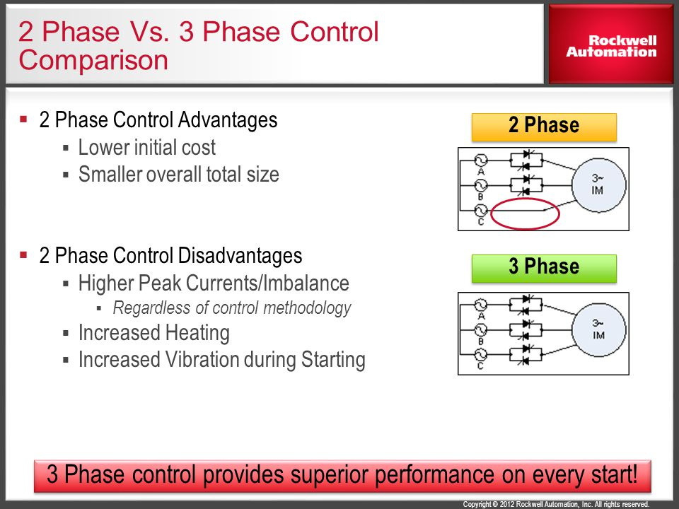 2 Phase Vs. 3 Phase Control Comparison