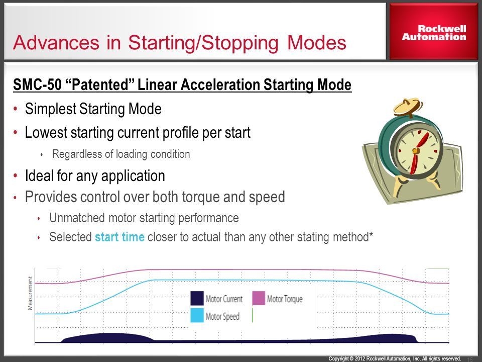 Advances in Starting/Stopping Modes