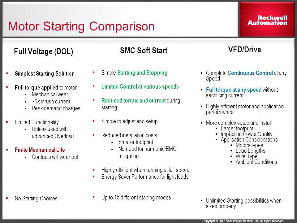 Motor Starting Comparison
