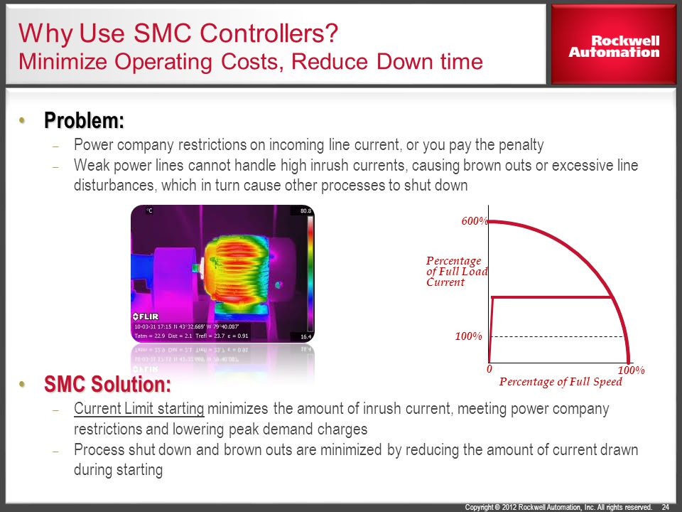 Why Use SMC Controllers Minimize Operating Costs, Reduce Down time