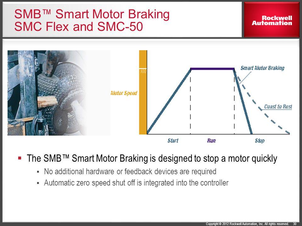 SMB™ Smart Motor Braking SMC Flex and SMC-50