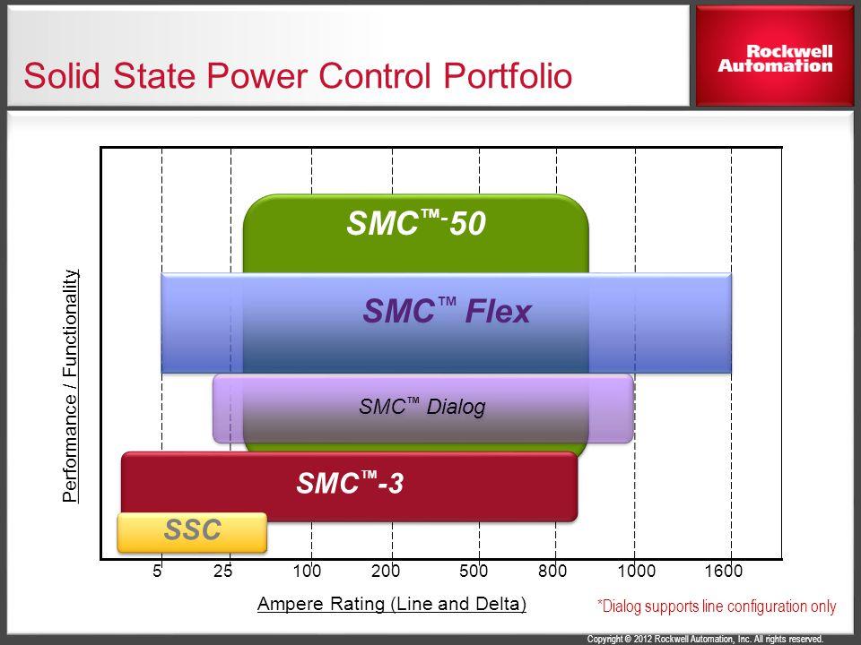 Solid State Power Control Portfolio