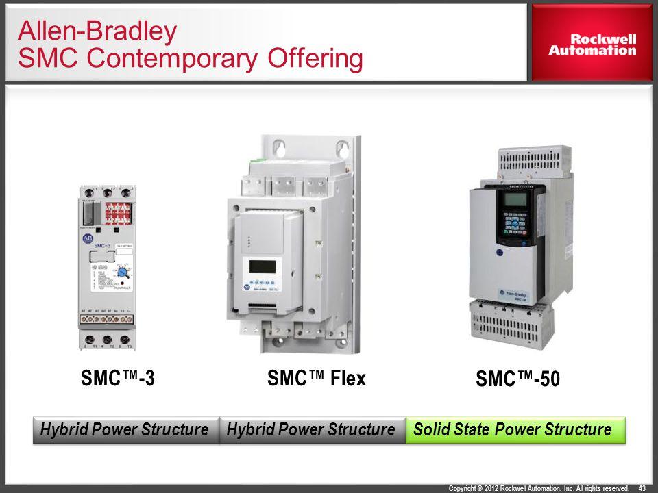 Allen-Bradley SMC Contemporary Offering