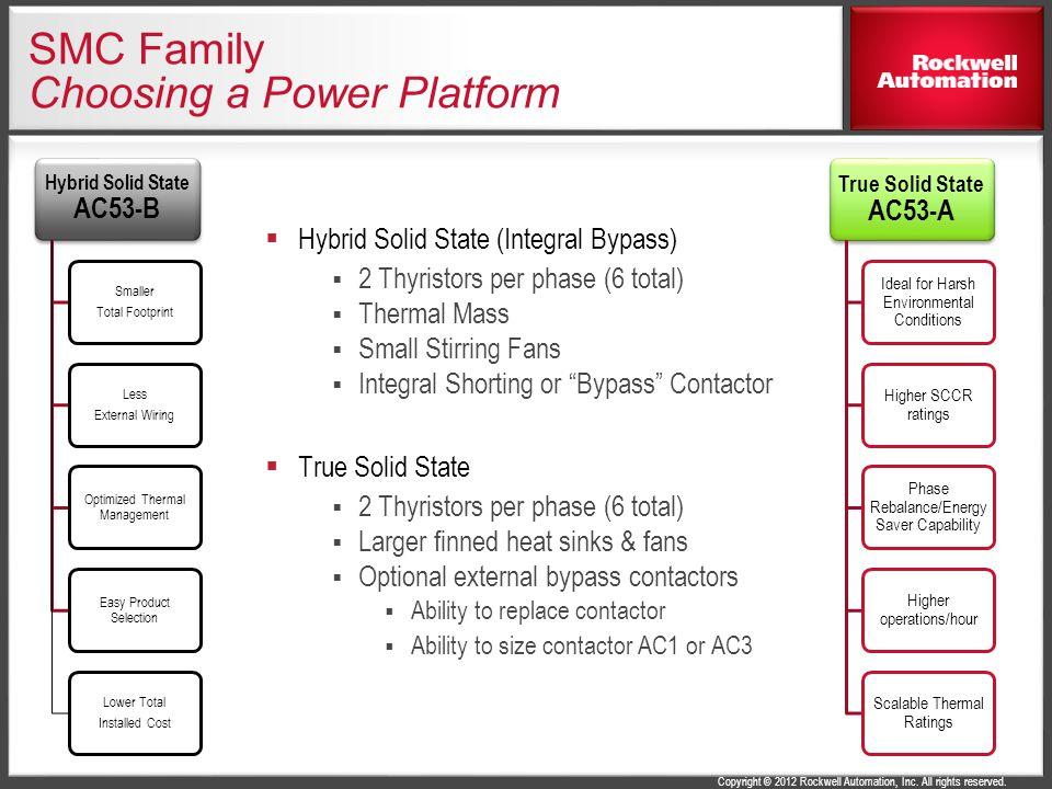 SMC Family Choosing a Power Platform