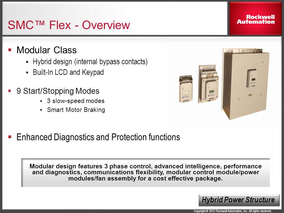 SMC™ Flex - Overview Modular Class