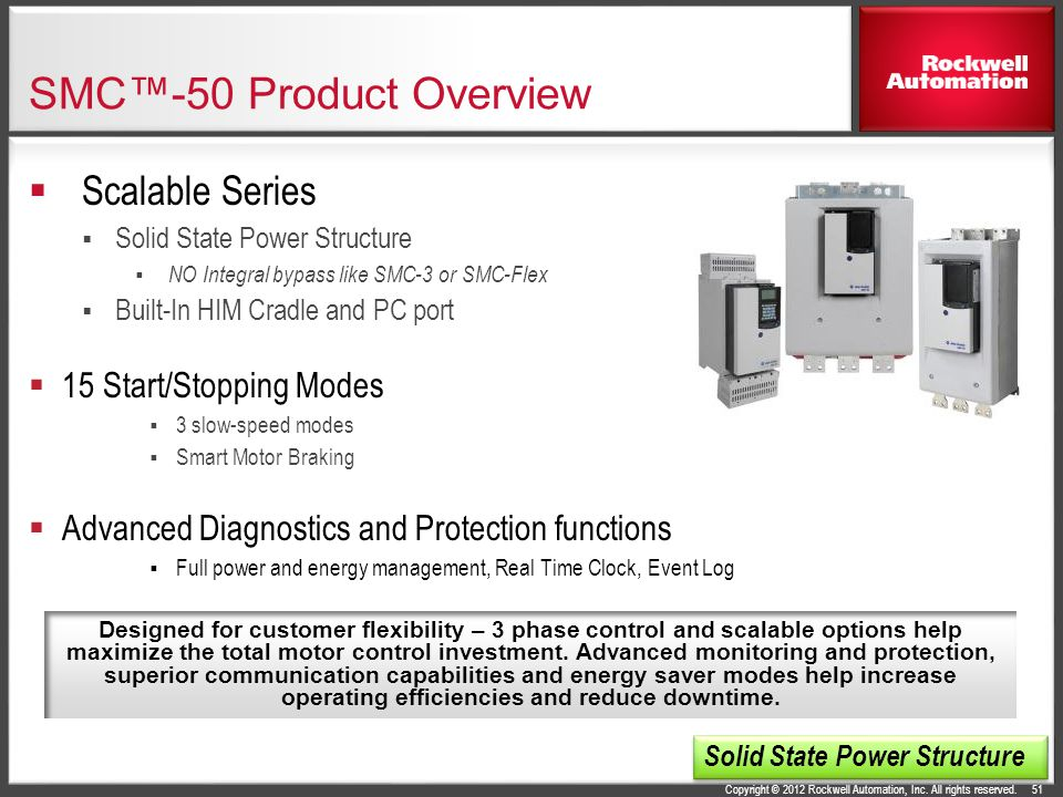 SMC™-50 Product Overview