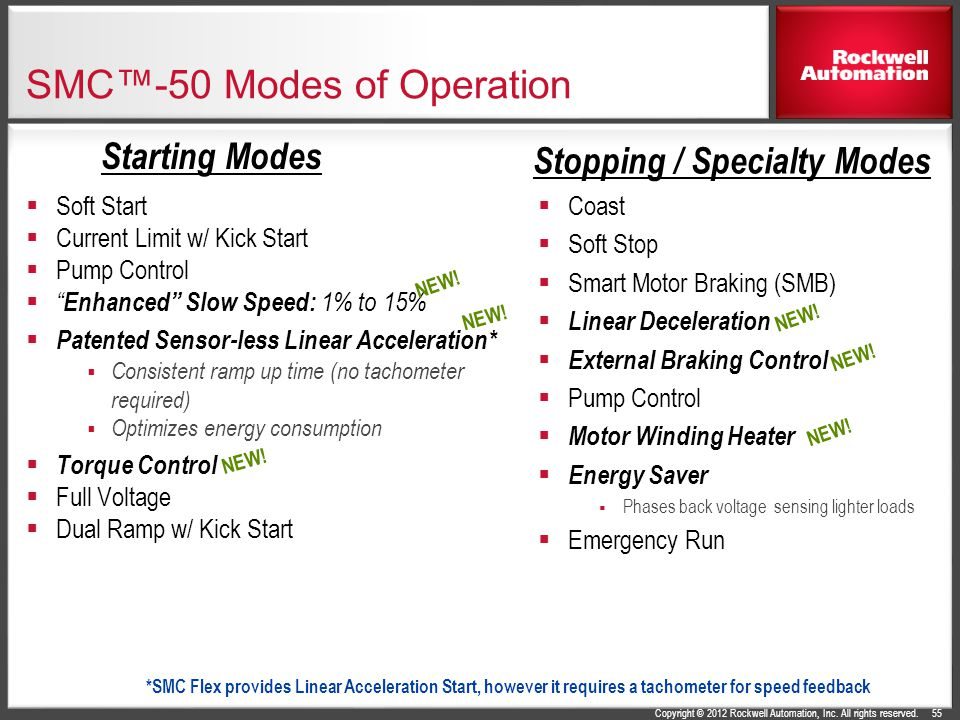 SMC™-50 Modes of Operation