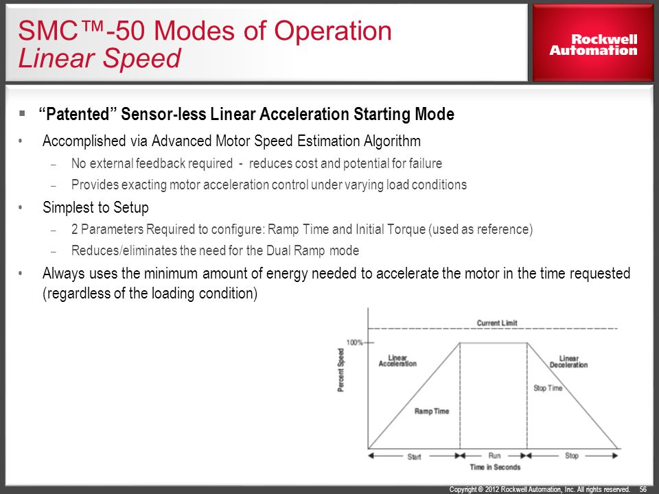 SMC™-50 Modes of Operation Linear Speed