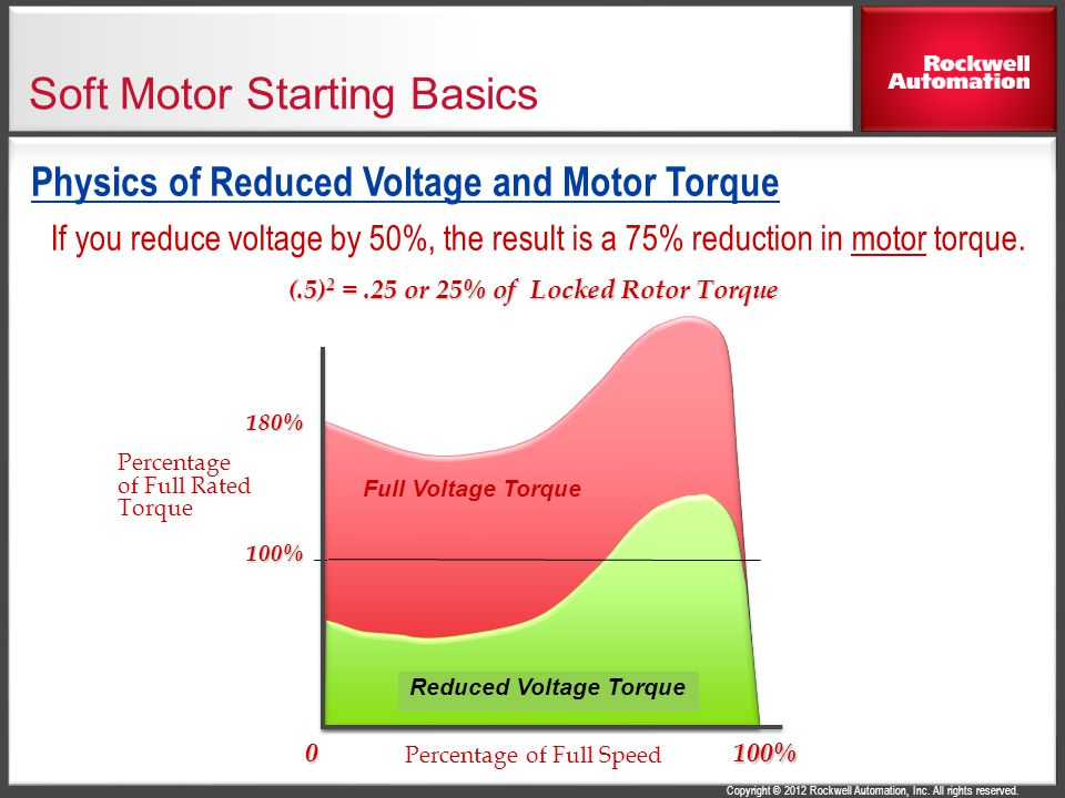 Soft Motor Starting Basics
