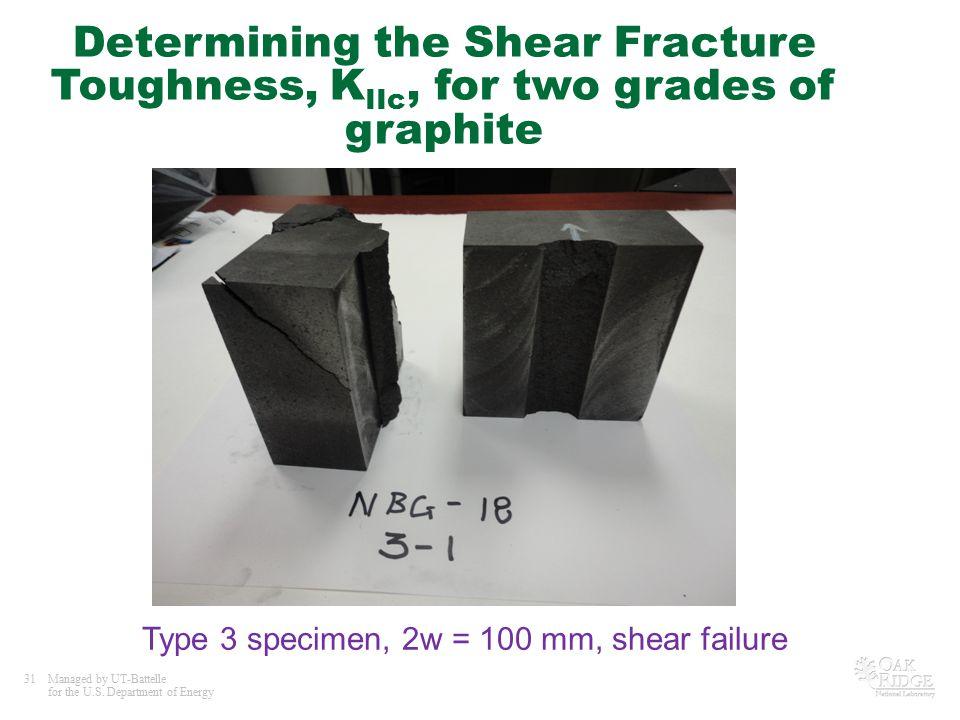 Type 3 specimen, 2w = 100 mm, shear failure