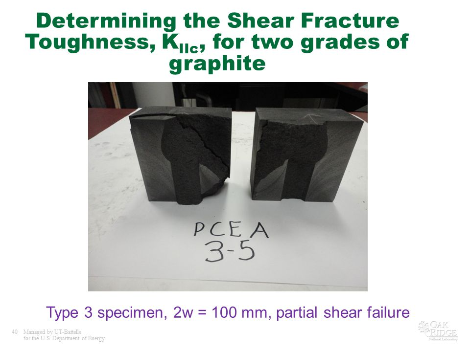 Type 3 specimen, 2w = 100 mm, partial shear failure