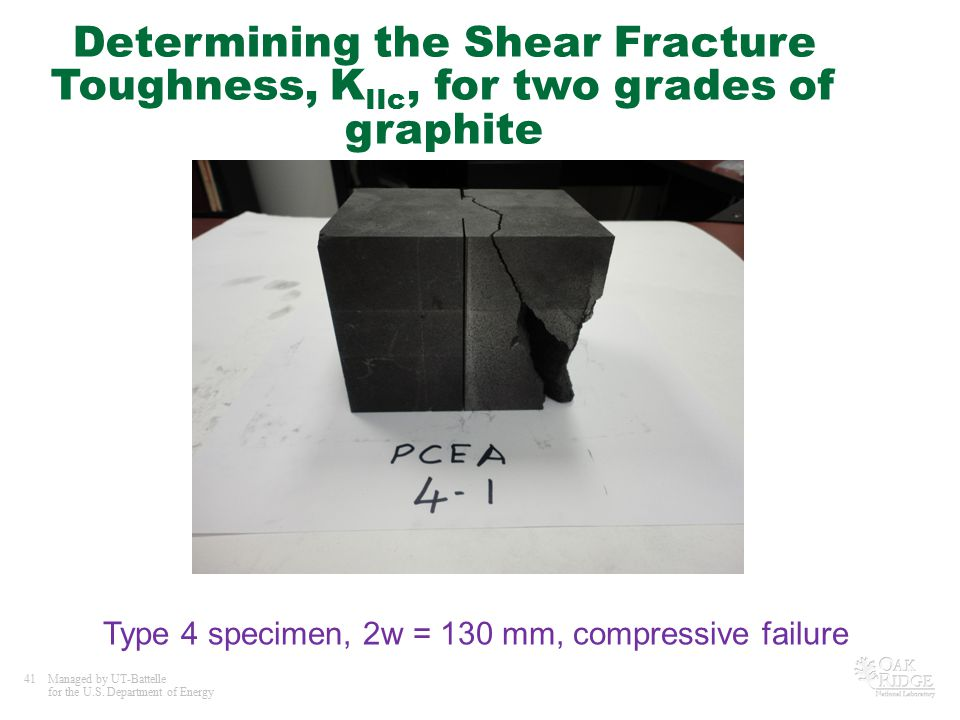 Type 4 specimen, 2w = 130 mm, compressive failure