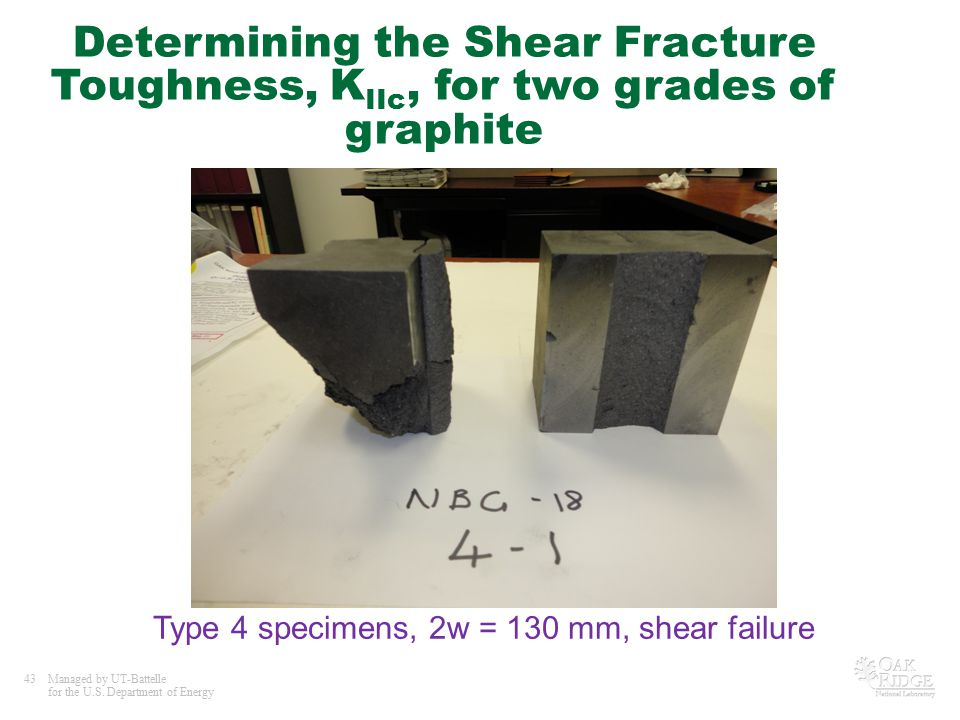 Type 4 specimens, 2w = 130 mm, shear failure