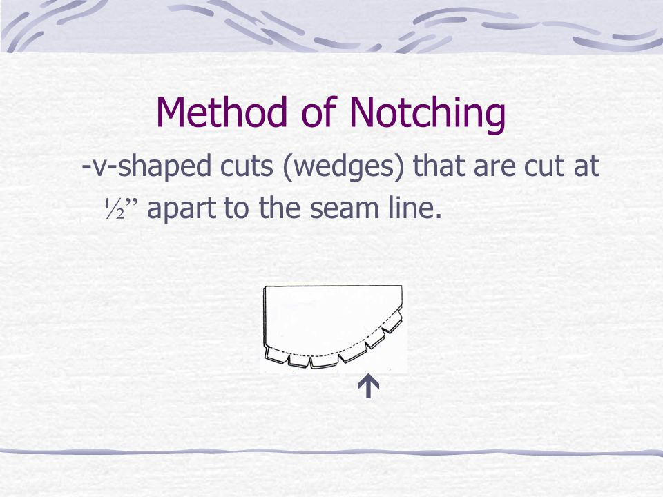 Method of Notching -v-shaped cuts (wedges) that are cut at