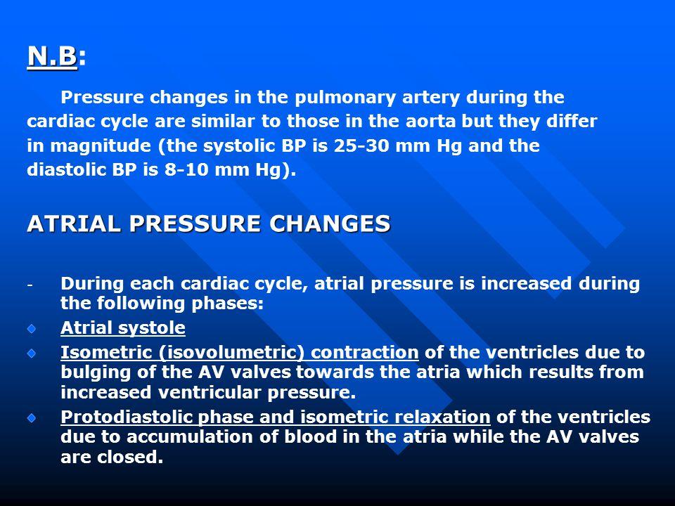 N.B: ATRIAL PRESSURE CHANGES