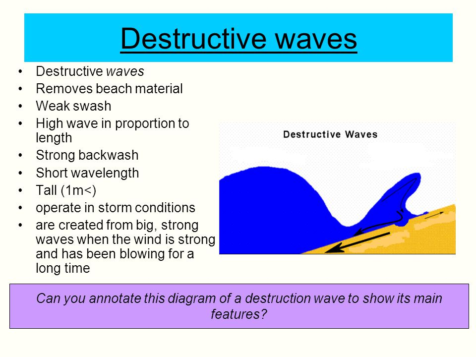 Destructive waves Destructive waves Removes beach material Weak swash