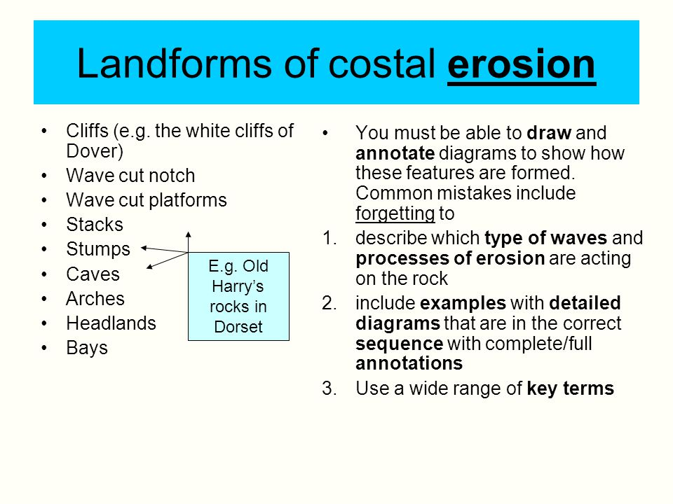 Landforms of costal erosion