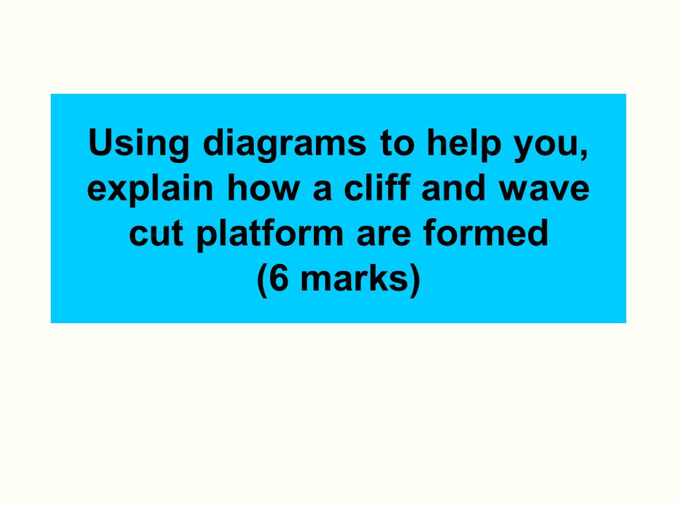 Using diagrams to help you, explain how a cliff and wave cut platform are formed (6 marks)
