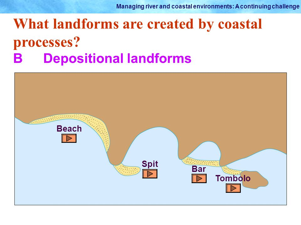 factors responsible for landforms of coastal Coastal processes and landforms - with special emphasis on oregon i water   beach/coastal sand/sediment profoundly influenced by wave action a   surface, causing it to bulge  summary of coastal erosion processes and  factors 1.
