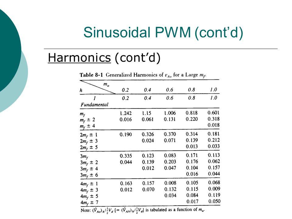 Sinusoidal PWM (cont'd)