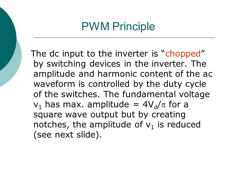 PWM Principle