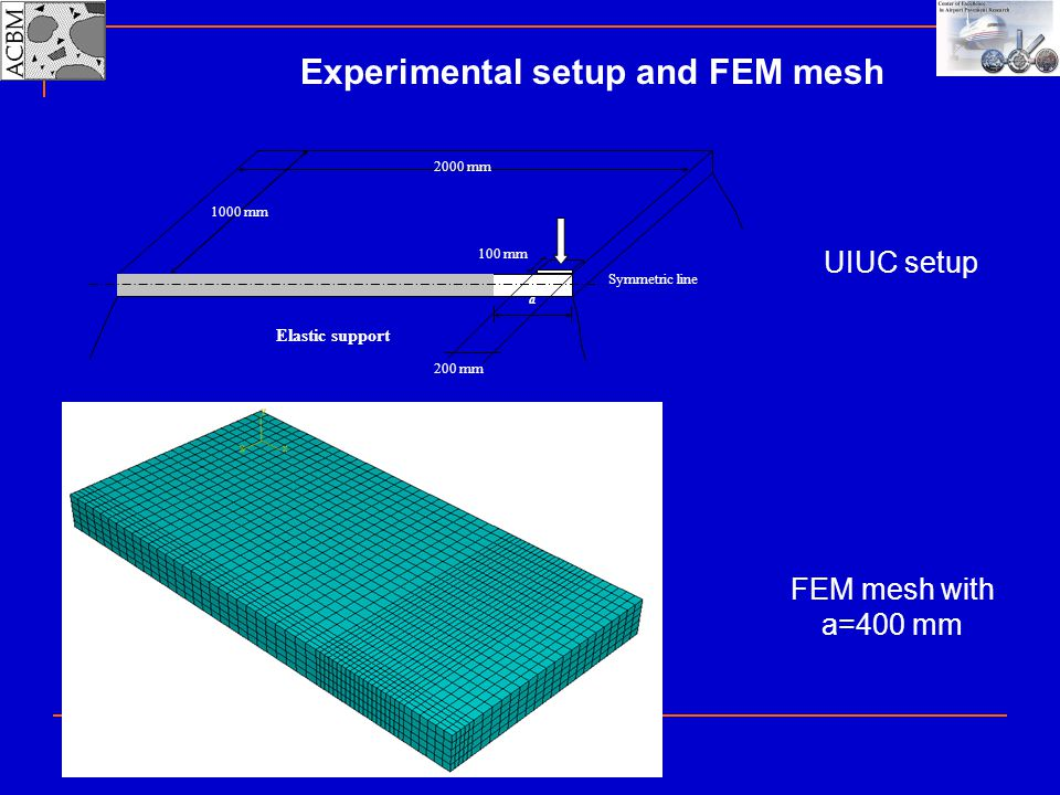 Experimental setup and FEM mesh