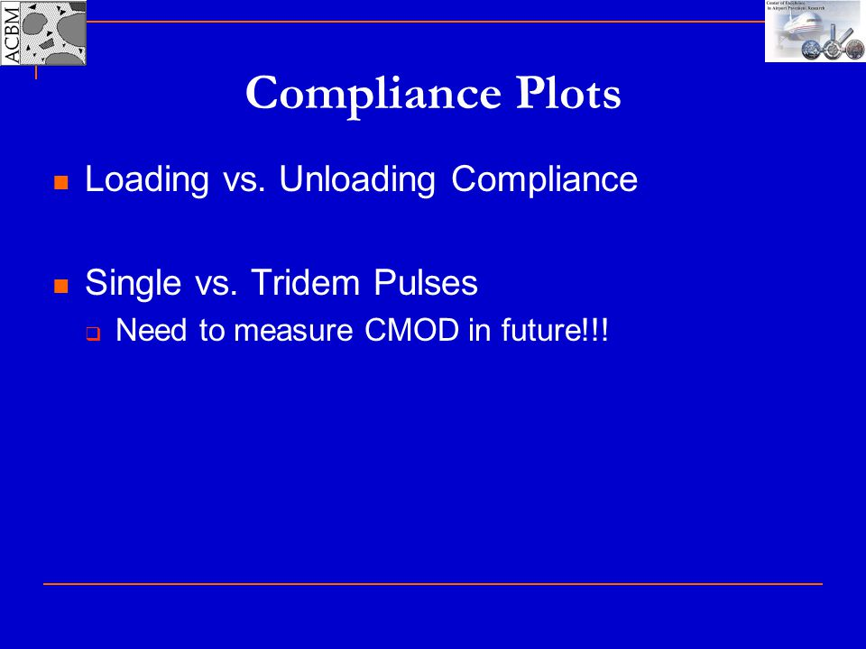 Compliance Plots Loading vs. Unloading Compliance
