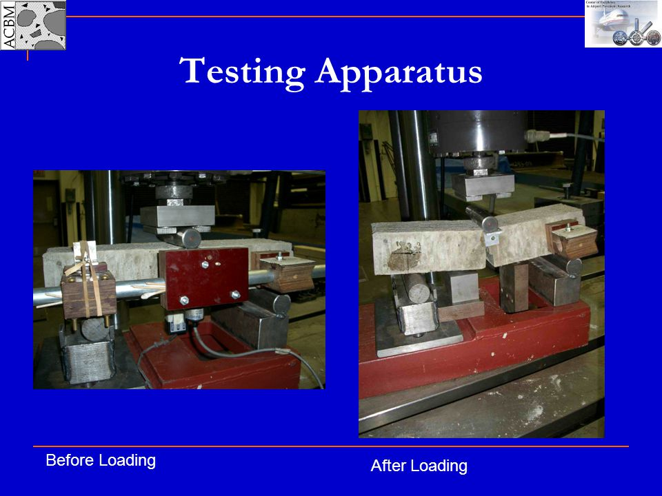 Testing Apparatus Before Loading After Loading