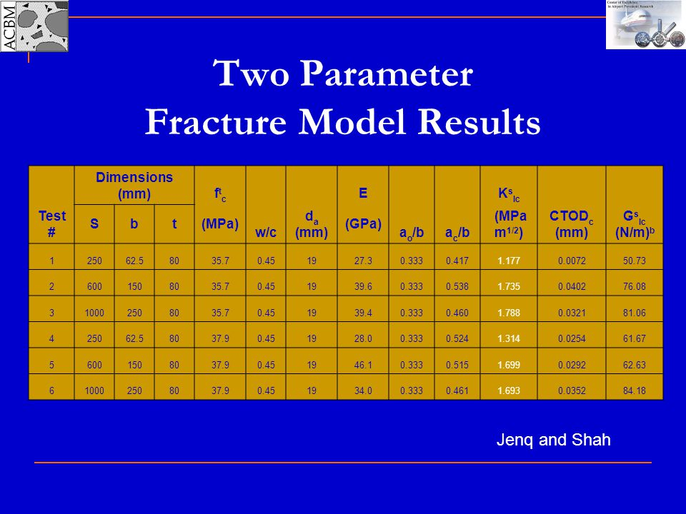 Two Parameter Fracture Model Results