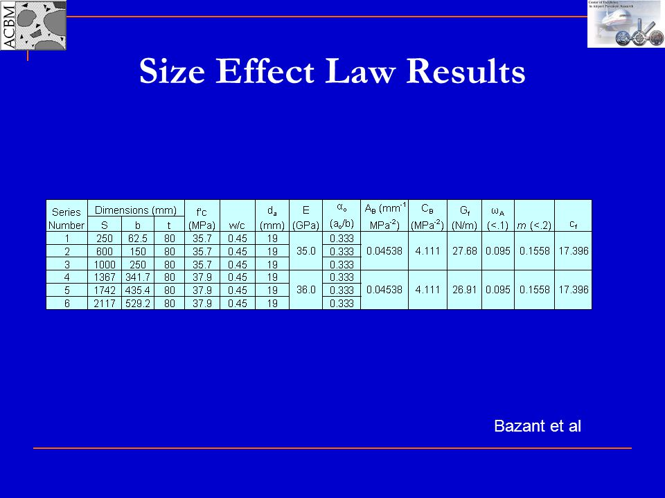 Size Effect Law Results
