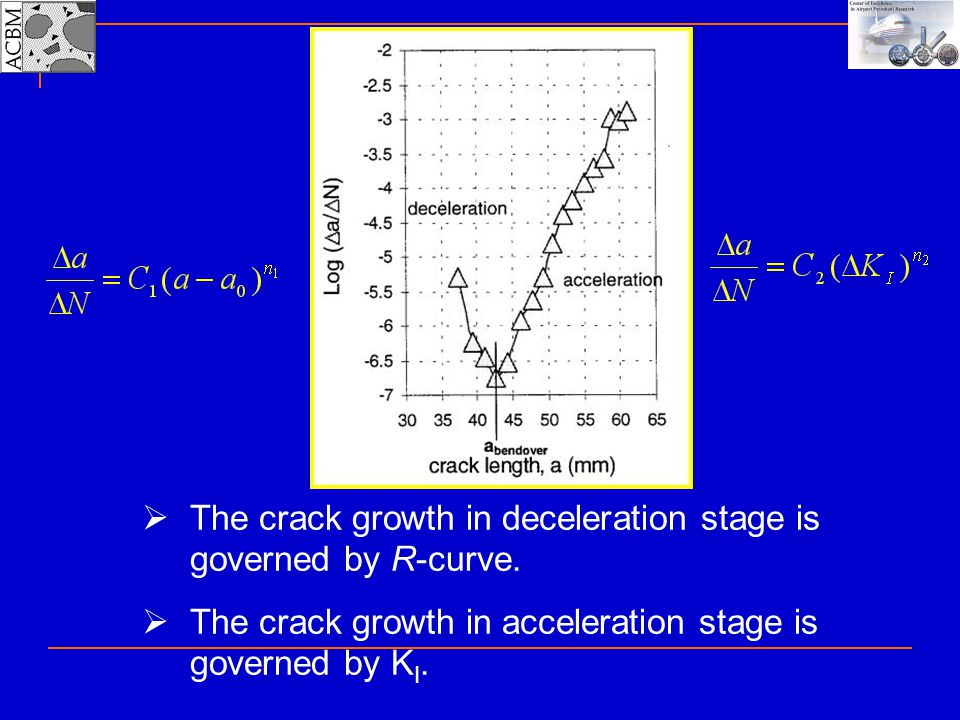 The crack growth in deceleration stage is governed by R-curve.