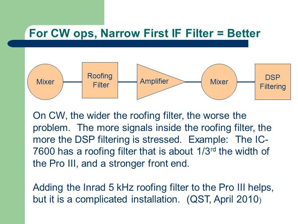 For CW ops, Narrow First IF Filter = Better